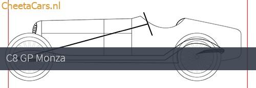 Cheeta C8 GP Monza tekening van het bouwverslag van de scratch modelauto